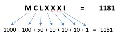 Römische Zahlen - Beispiel