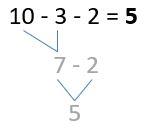 Minusklammern Beispiel 1