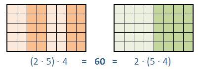 Assoziativgesetz Multiplikation - Beispiel