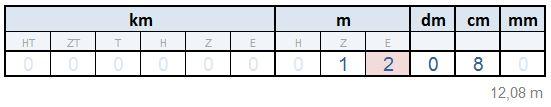 Stellenwerttafel Längen - 12,08m