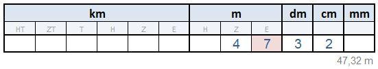 Stellenwerttafel Längen - 47,32m