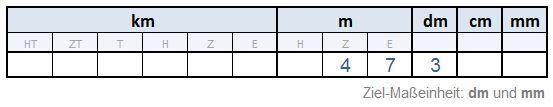 Stellenwerttafel Länge ablesen 1